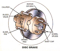 Brake Maintenance Tips
